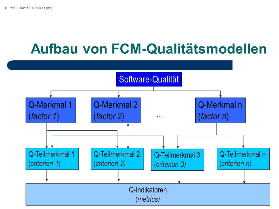 Aufbau von FCM-Qualitätsmodellen