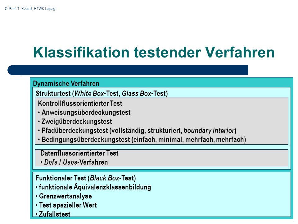 Klassifikation testender Verfahren