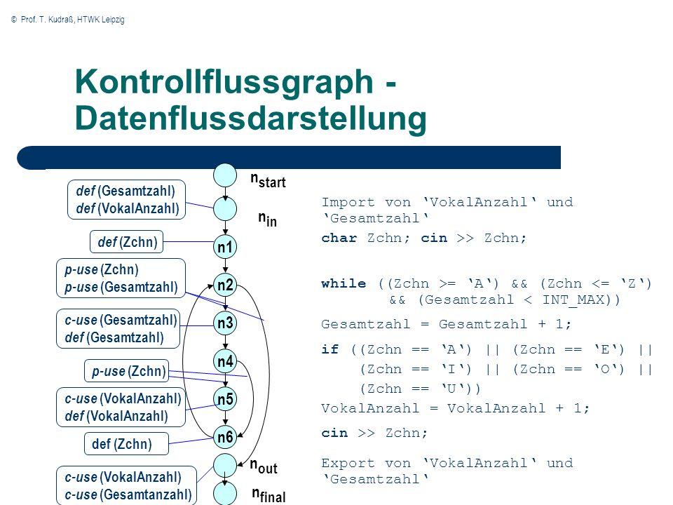 Kontrollflussgraph - Datenflussdarstellung