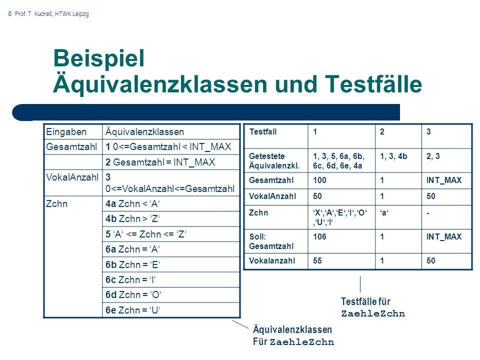 Beispiel Äquivalenzklassen und Testfälle