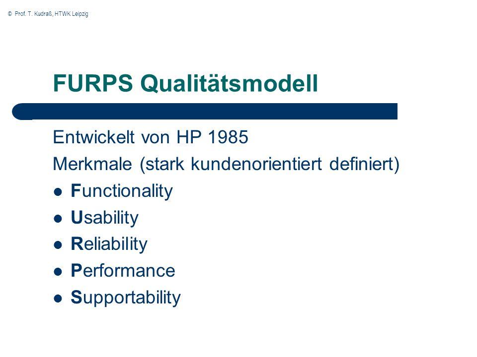 FURPS Qualitätsmodell