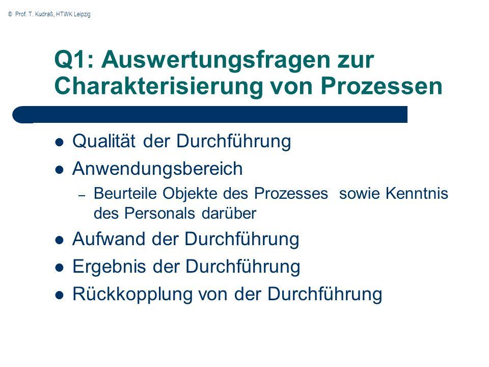 Q1: Auswertungsfragen zur Charakterisierung von Prozessen