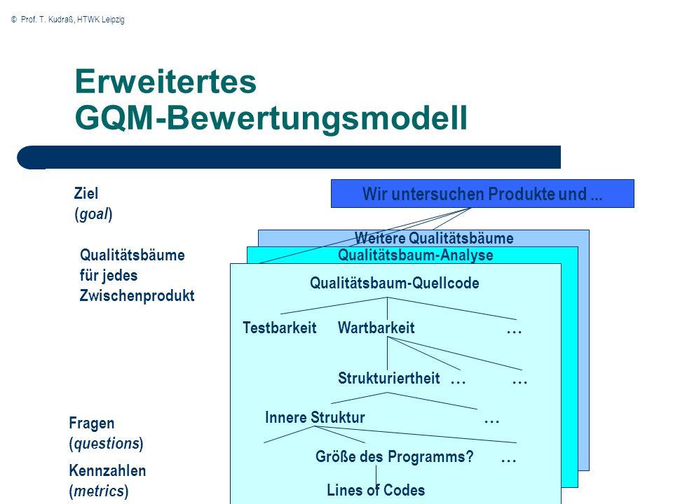 Erweitertes GQM-Bewertungsmodell
