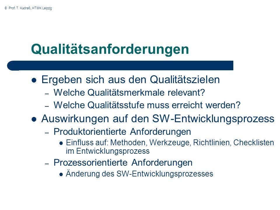 Qualitätsanforderungen