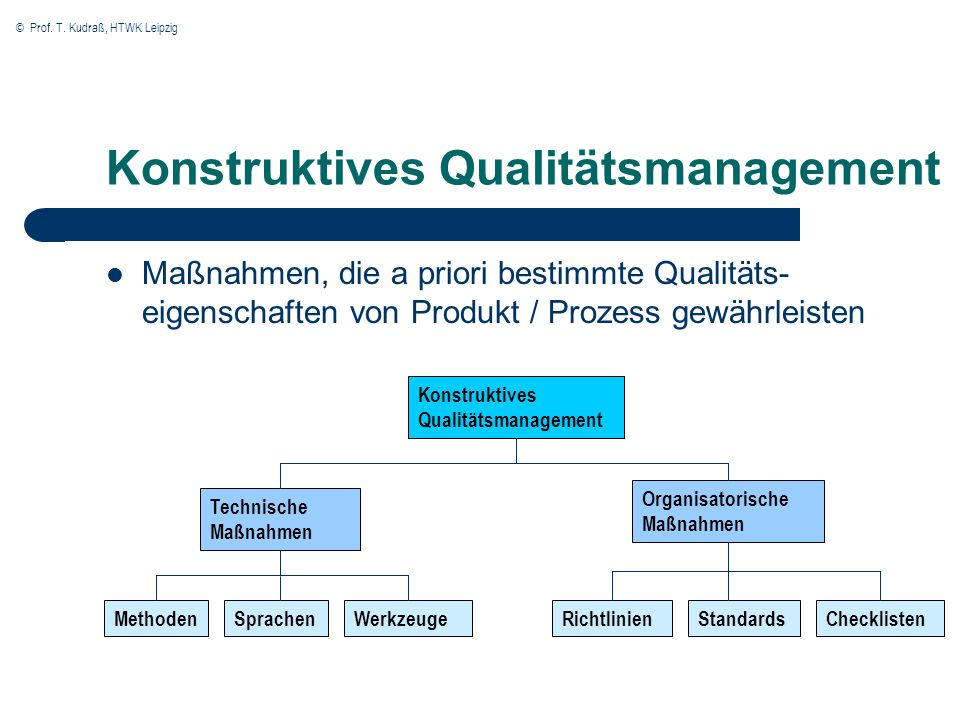 Konstruktives Qualitätsmanagement