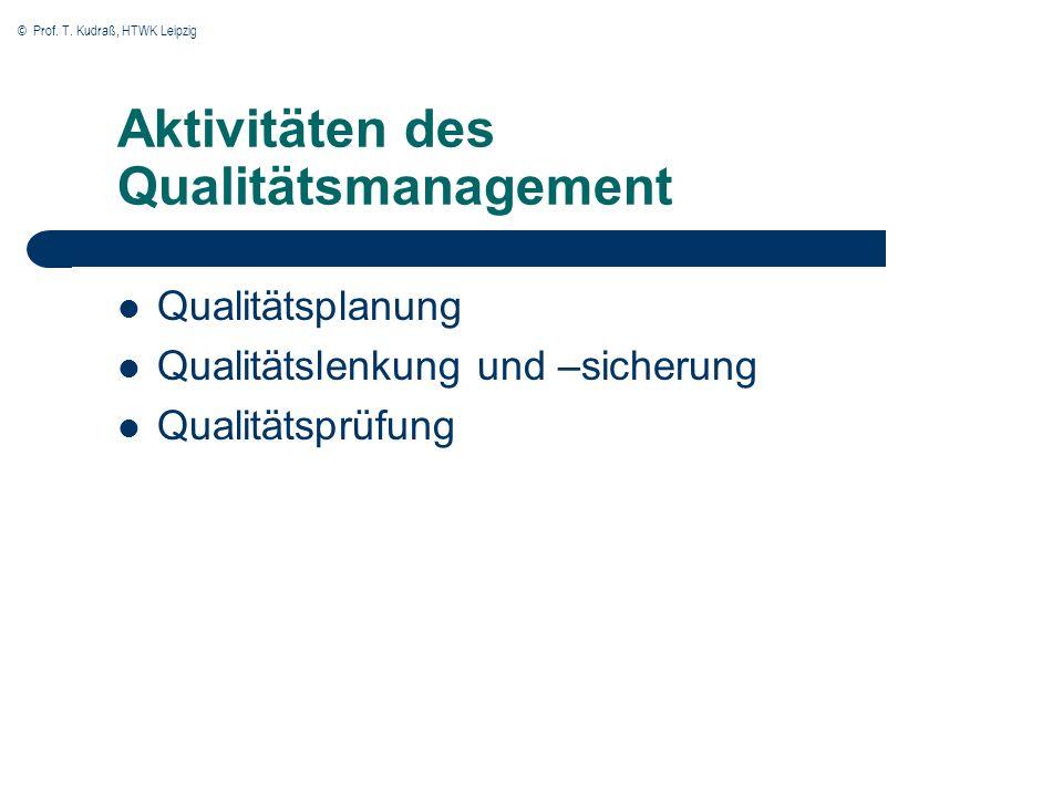 Aktivitäten des Qualitätsmanagement