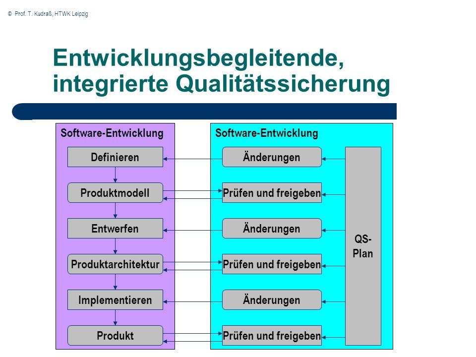 Entwicklungsbegleitende, integrierte Qualitätssicherung