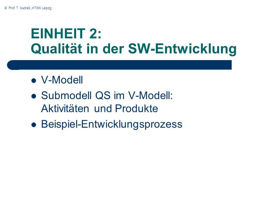 EINHEIT 2: Qualität in der SW-Entwicklung
