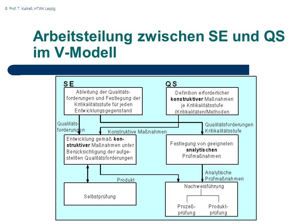 Arbeitsteilung zwischen SE und QS im V-Modell