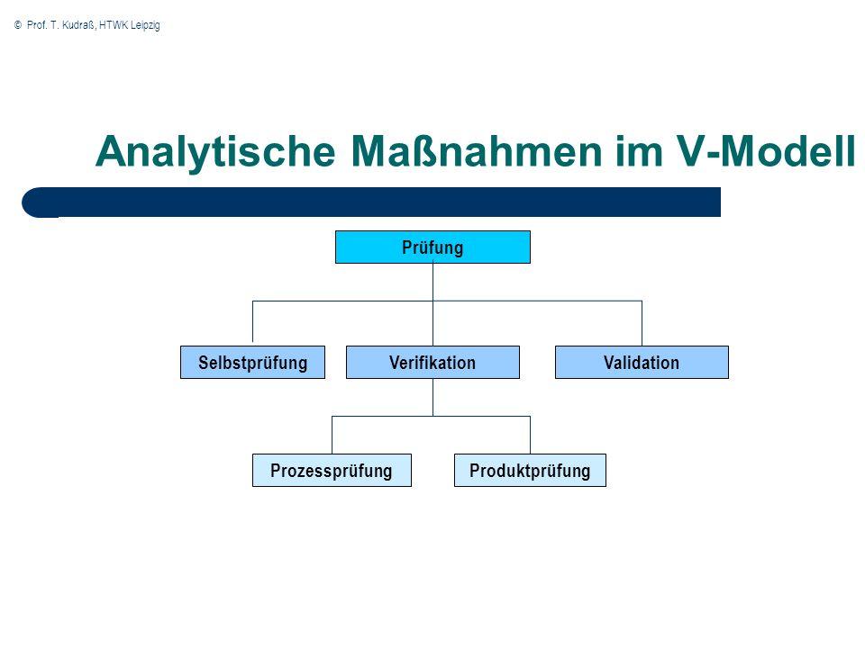 Analytische Maßnahmen im V-Modell