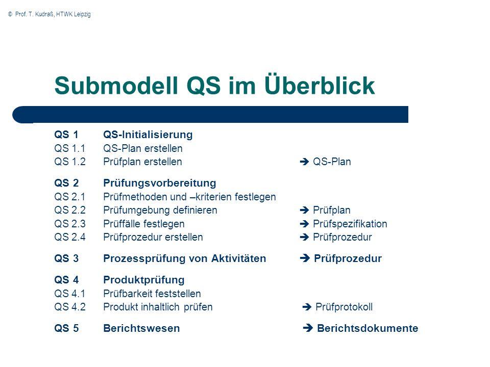 Submodell QS im Überblick