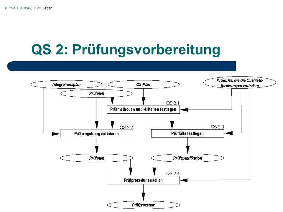 QS 2: Prüfungsvorbereitung
