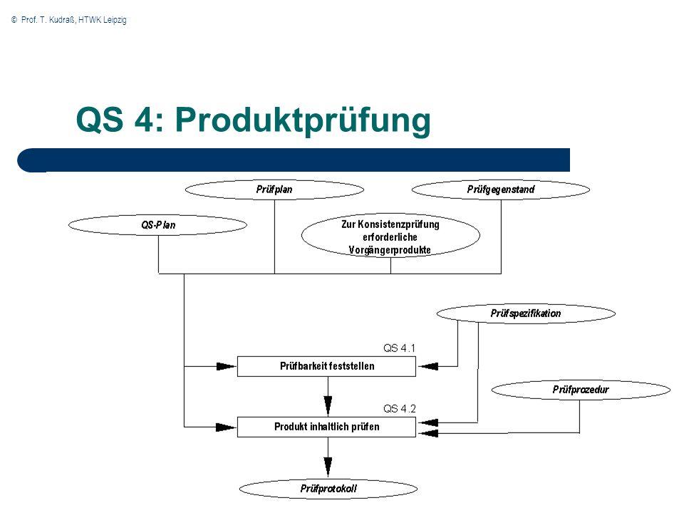 QS 4: Produktprüfung