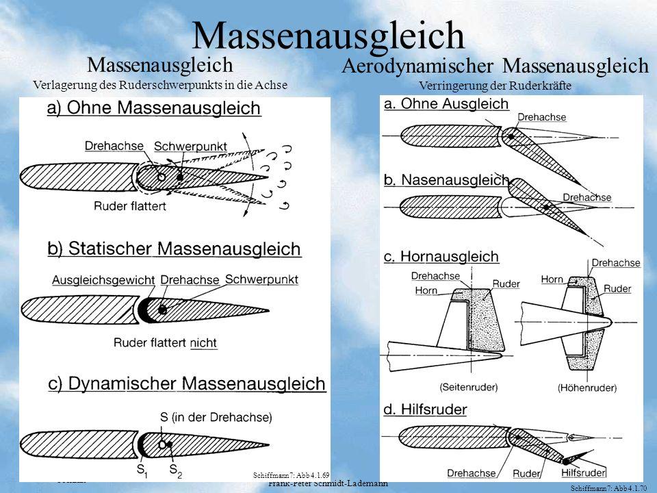 Massenausgleich Massenausgleich Aerodynamischer Massenausgleich