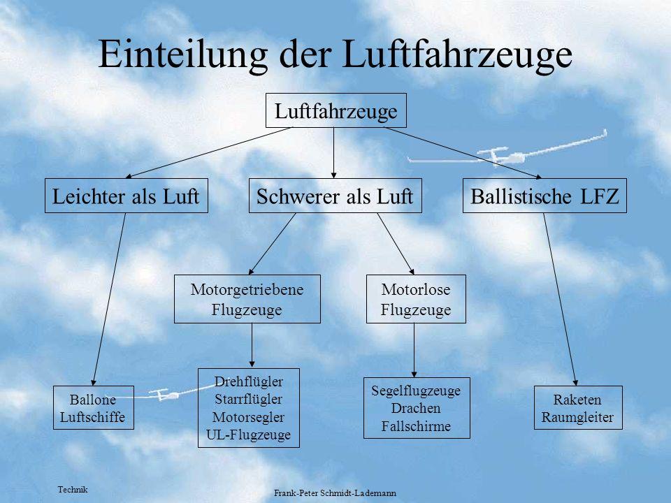 Einteilung der Luftfahrzeuge