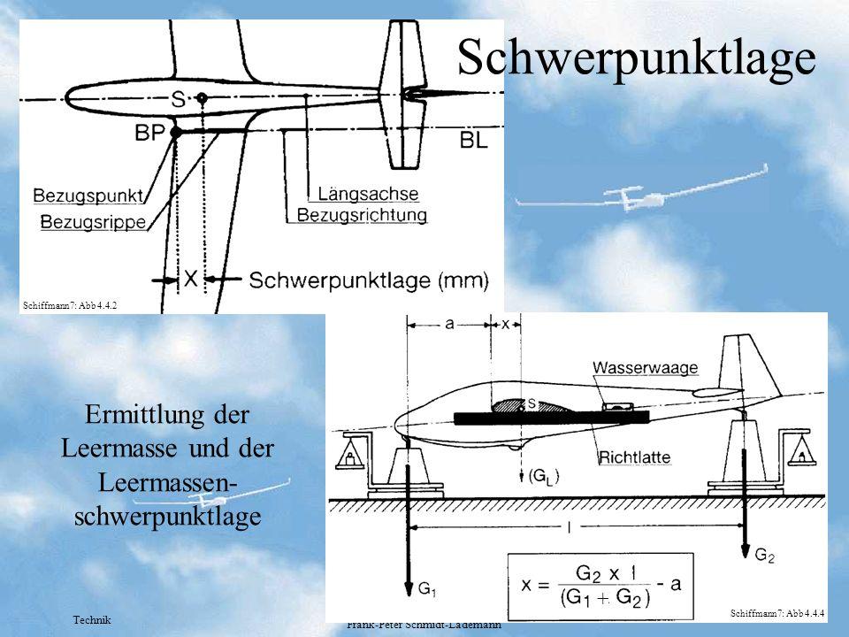 Schwerpunktlage Schiffmann7: Abb 4.4.2. Ermittlung der Leermasse und der Leermassen-schwerpunktlage.