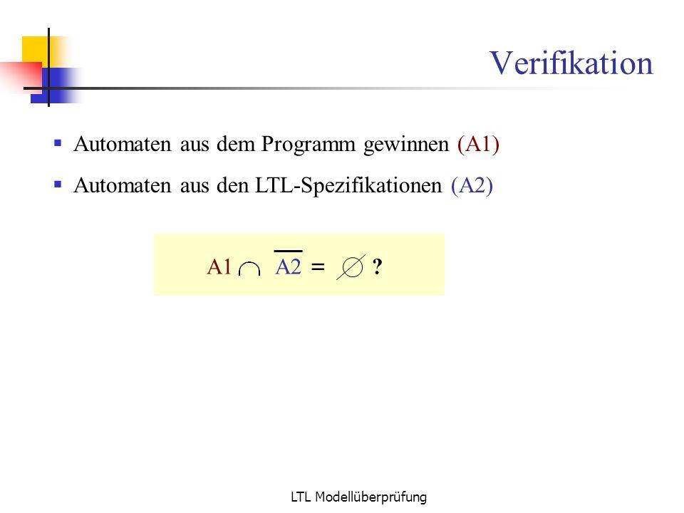 LTL Modellüberprüfung