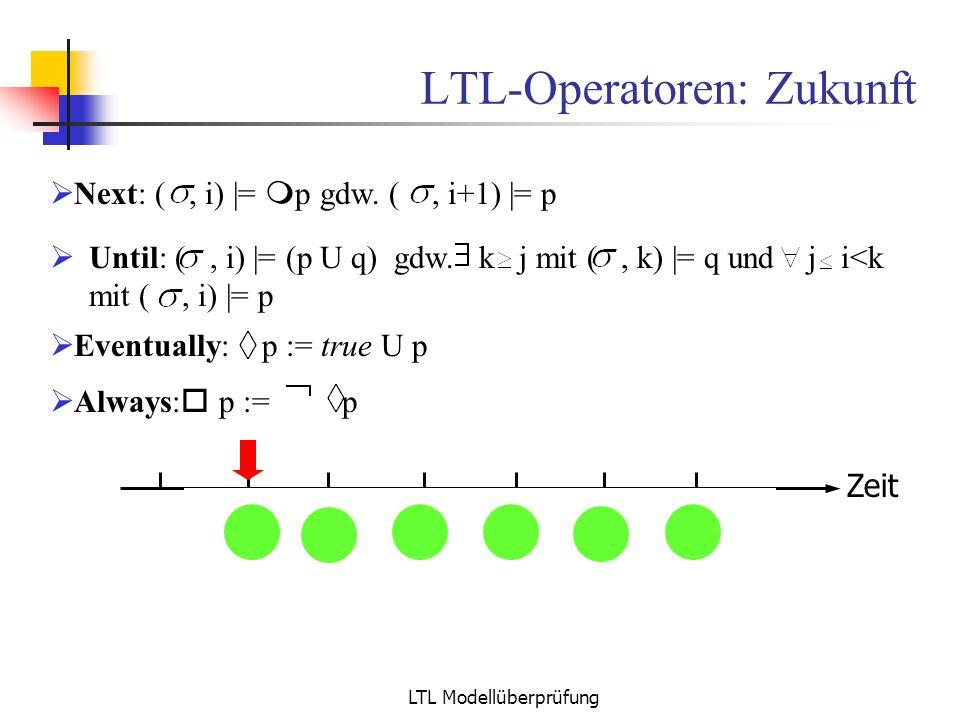 LTL-Operatoren: Zukunft
