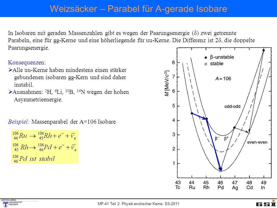 Weizsäcker – Parabel für A-gerade Isobare