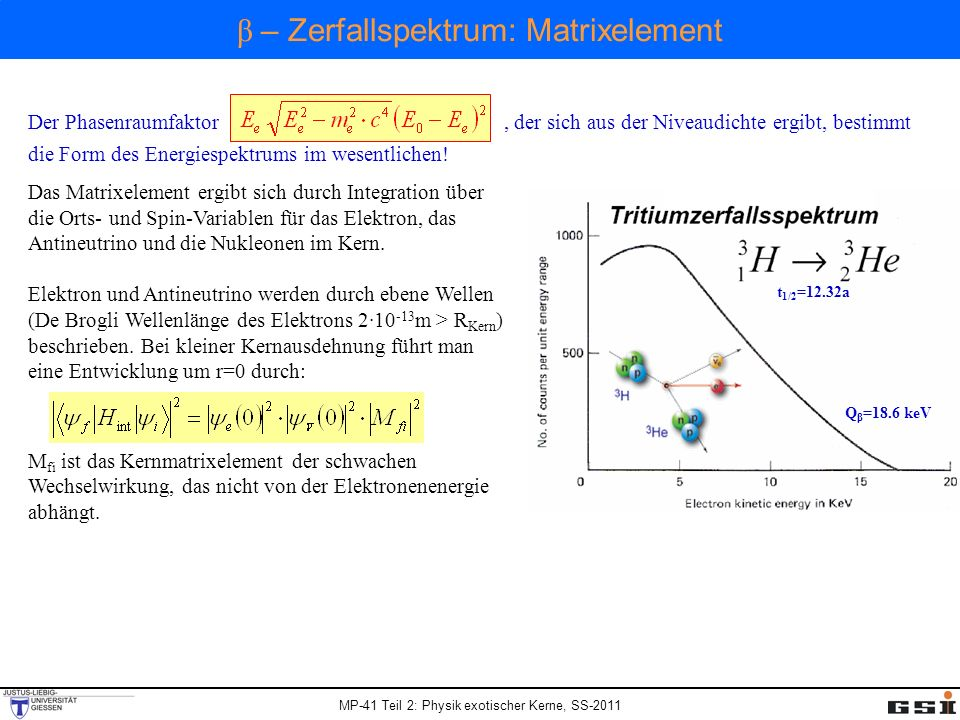 β – Zerfallspektrum: Matrixelement
