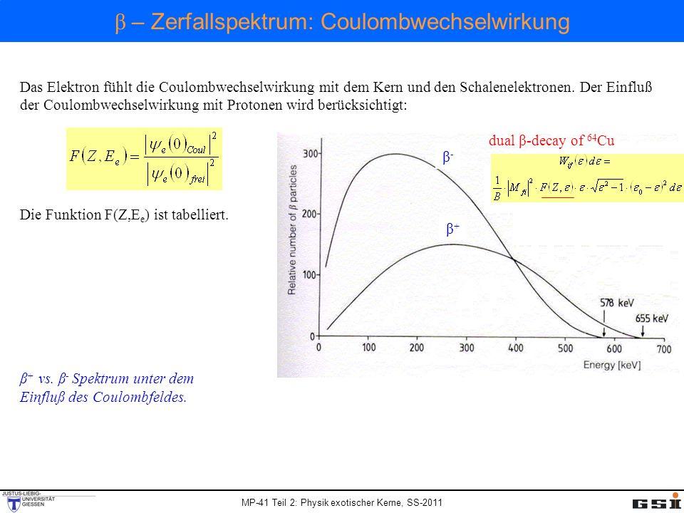 β – Zerfallspektrum: Coulombwechselwirkung