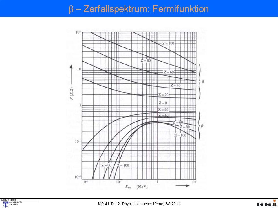 β – Zerfallspektrum: Fermifunktion