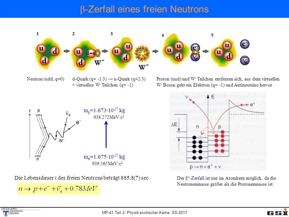 β-Zerfall eines freien Neutrons