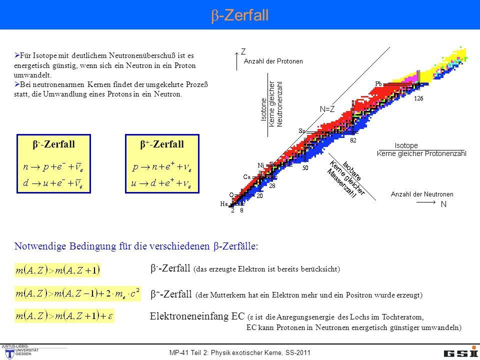 β-Zerfall β--Zerfall β+-Zerfall