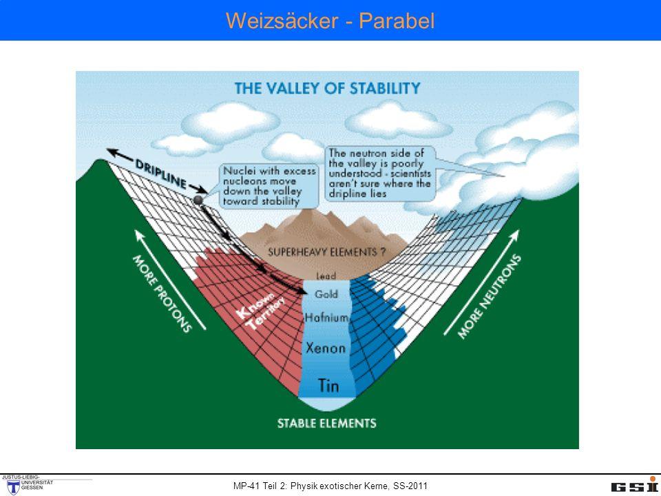 Weizsäcker - Parabel