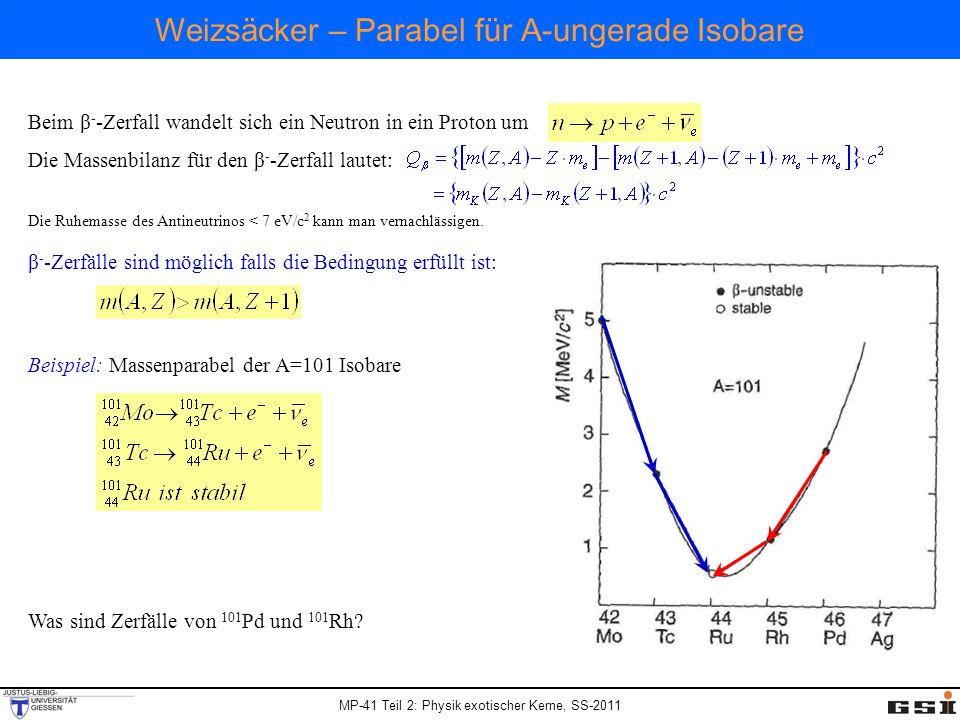 Weizsäcker – Parabel für A-ungerade Isobare
