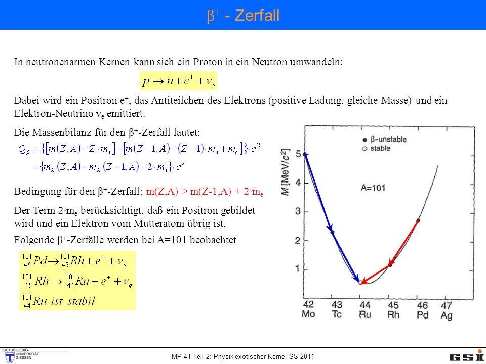β+ - ZerfallIn neutronenarmen Kernen kann sich ein Proton in ein Neutron umwandeln: