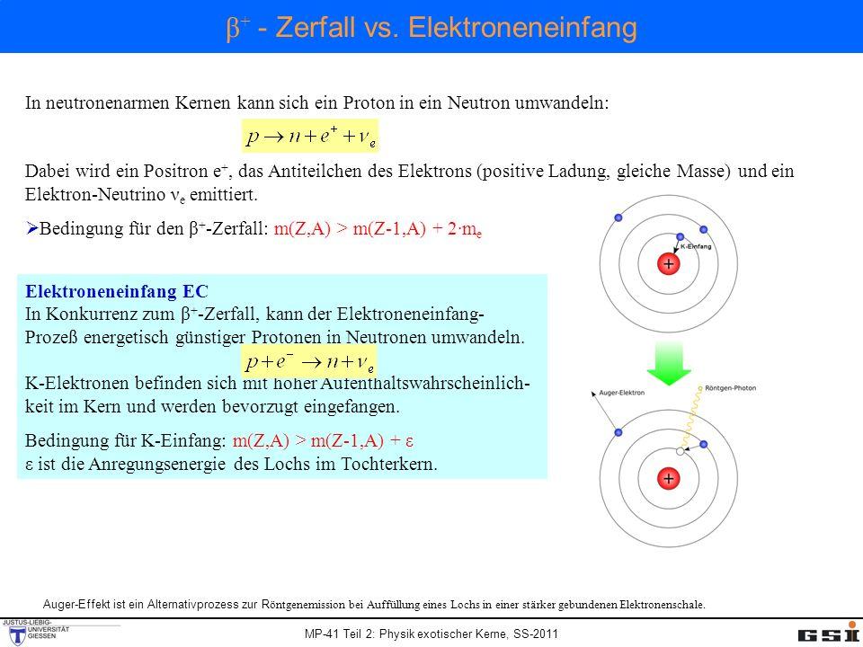 β+ - Zerfall vs. Elektroneneinfang