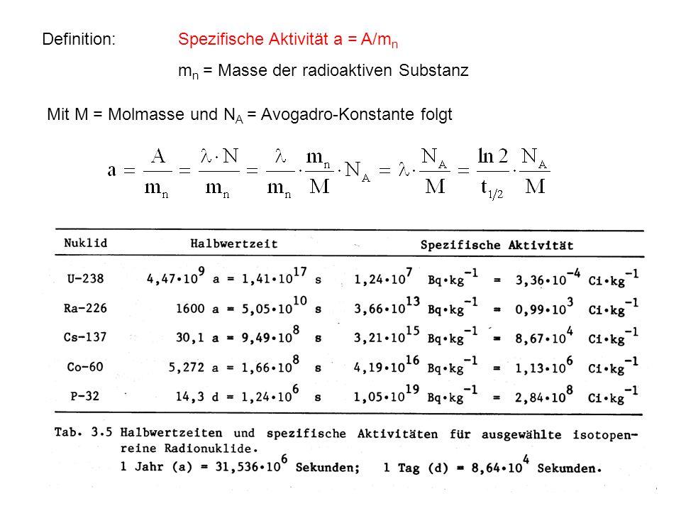 Definition: Spezifische Aktivität a = A/mn