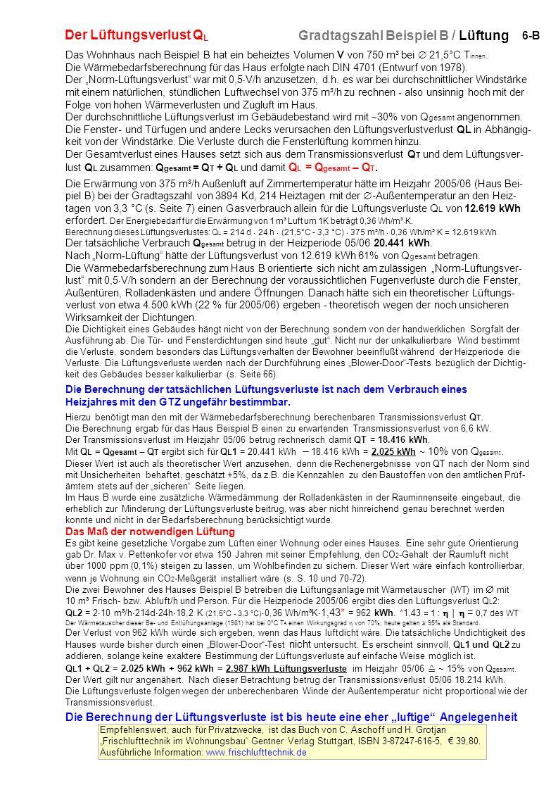 Gradtagszahl Beispiel B / Lüftung Der Lüftungsverlust QL