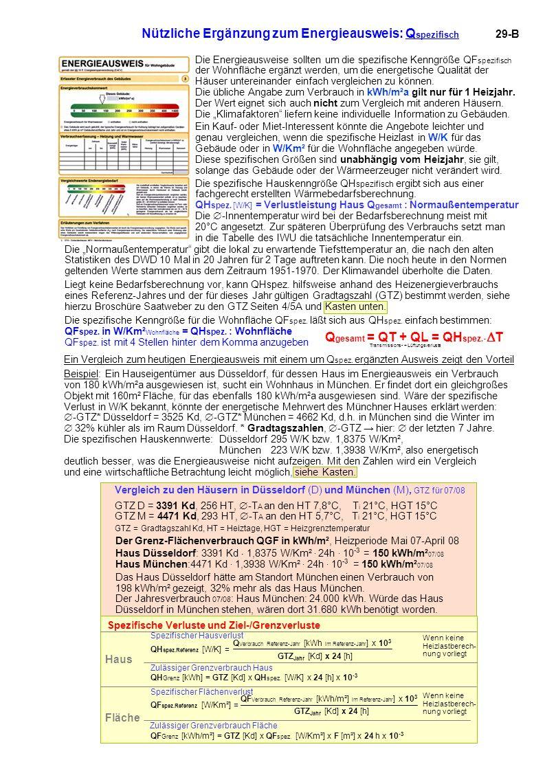 Nützliche Ergänzung zum Energieausweis: Qspezifisch