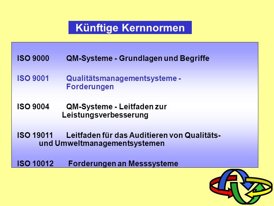 Künftige Kernnormen ISO 9000 QM-Systeme - Grundlagen und Begriffe
