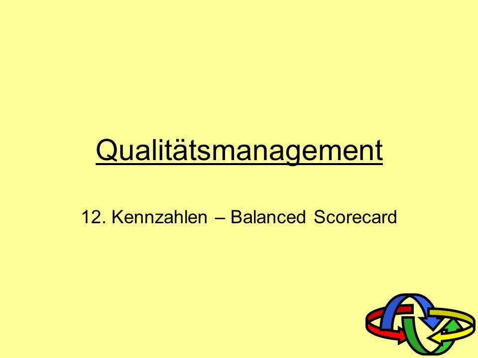 12. Kennzahlen – Balanced Scorecard