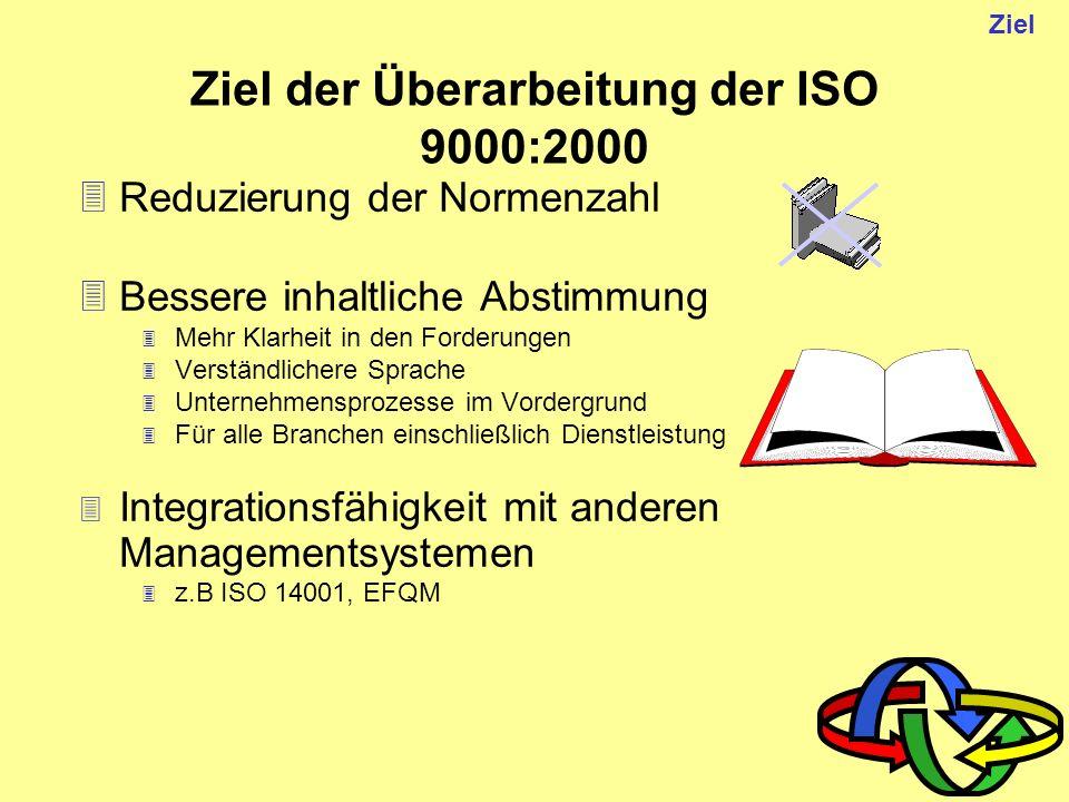 Ziel der Überarbeitung der ISO 9000:2000