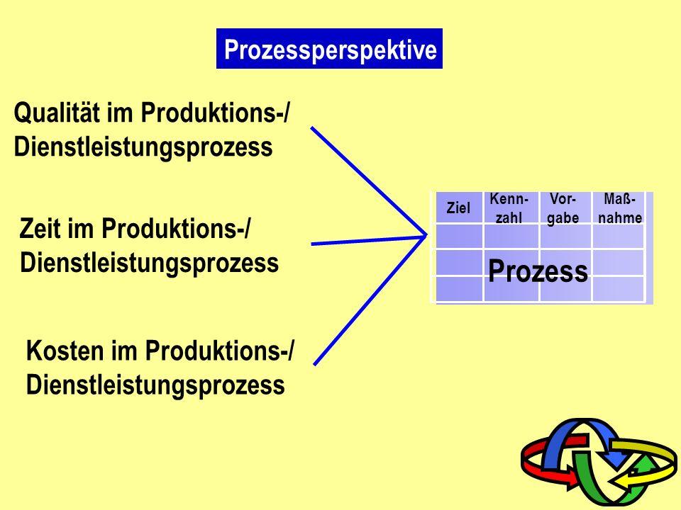Prozess Qualität im Produktions-/ Dienstleistungsprozess
