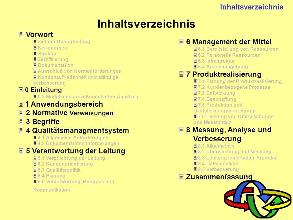Inhaltsverzeichnis Inhaltsverzeichnis Vorwort 6 Management der Mittel