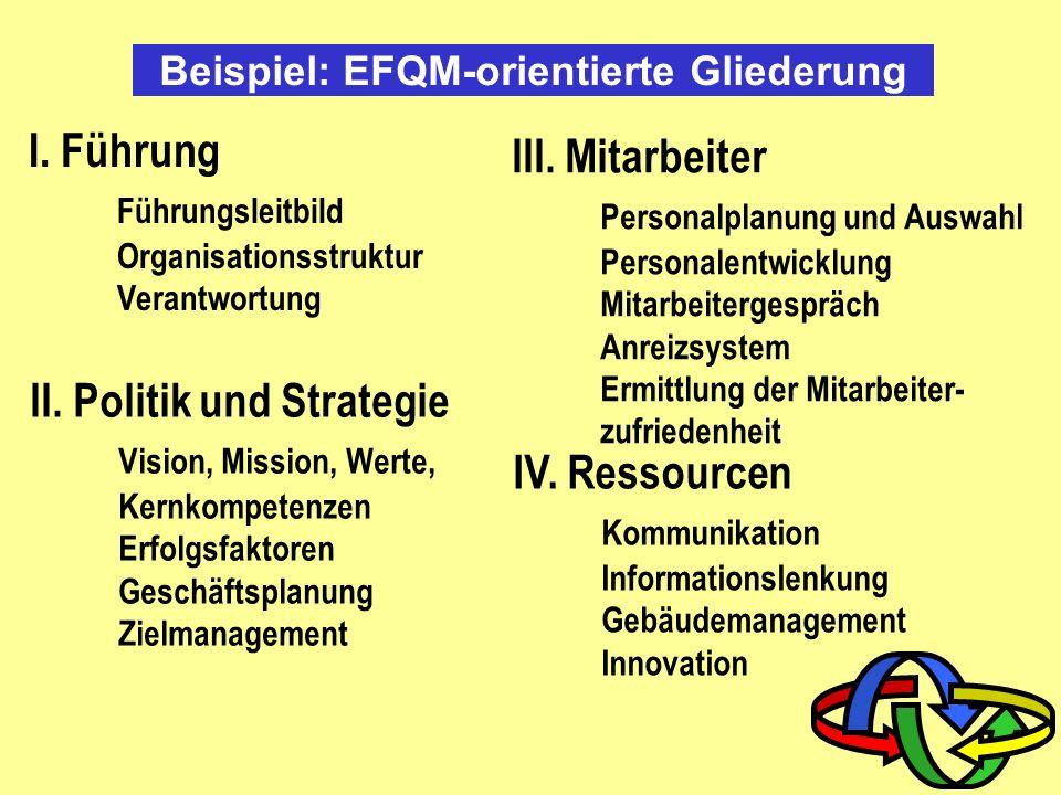 Beispiel: EFQM-orientierte Gliederung