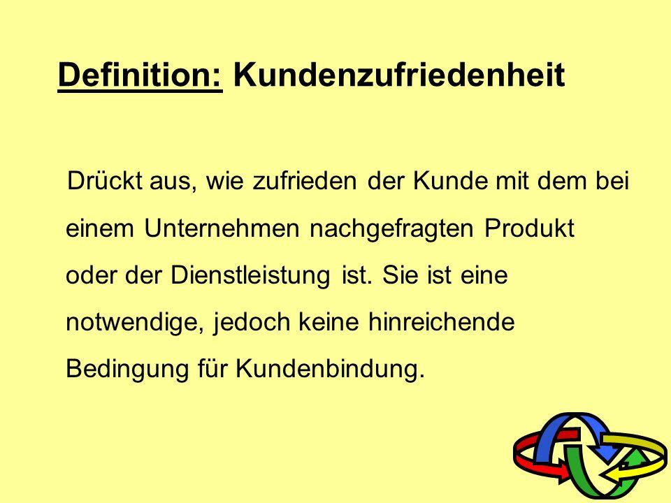 Definition: Kundenzufriedenheit