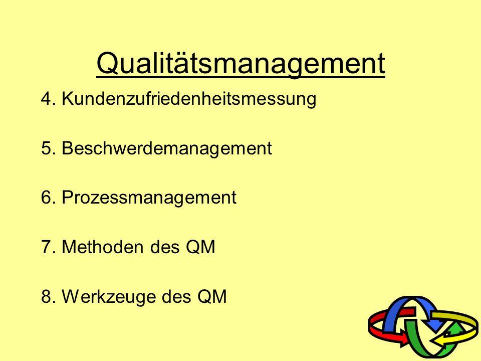 Qualitätsmanagement 4. Kundenzufriedenheitsmessung