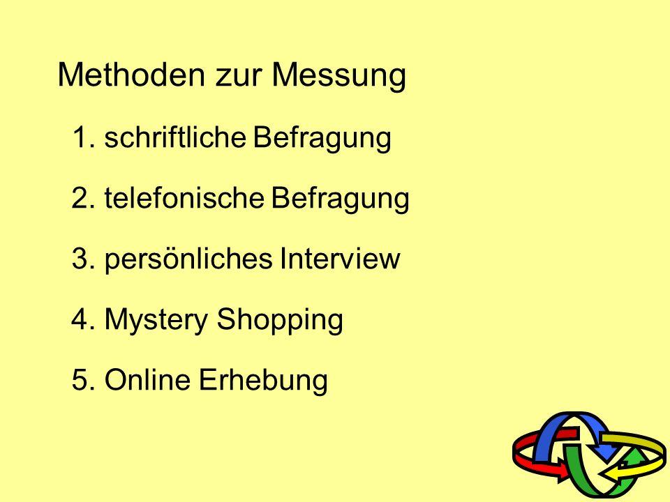 Methoden zur Messung 1. schriftliche Befragung