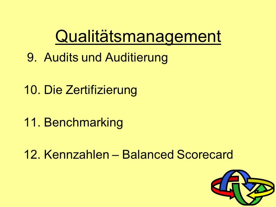 Qualitätsmanagement 9. Audits und Auditierung 10. Die Zertifizierung