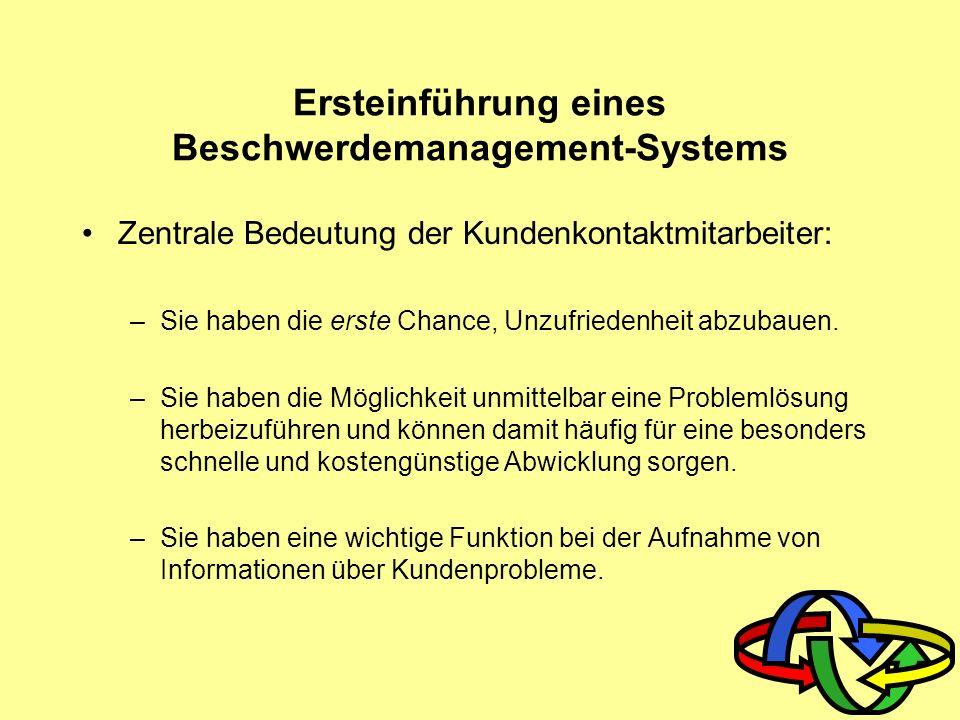 Ersteinführung eines Beschwerdemanagement-Systems