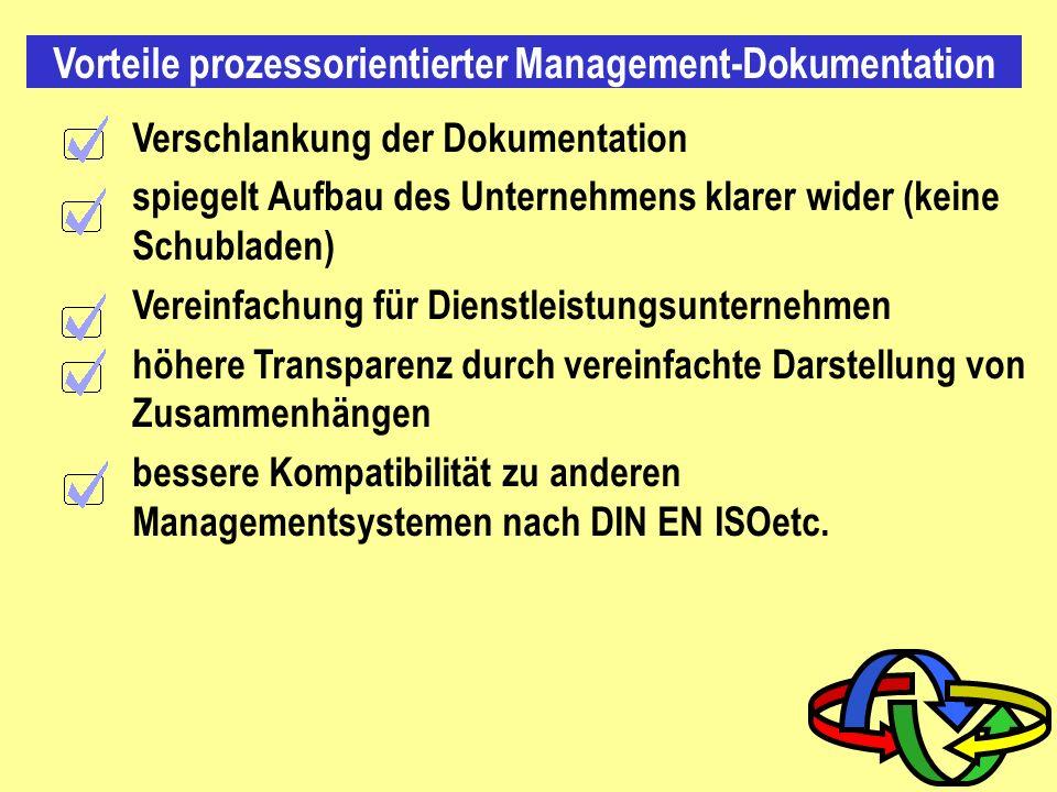Vorteile prozessorientierter Management-Dokumentation