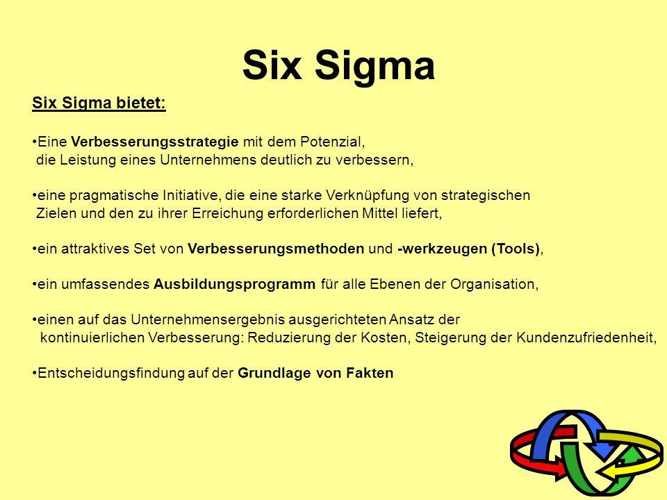 Six Sigma Six Sigma bietet: