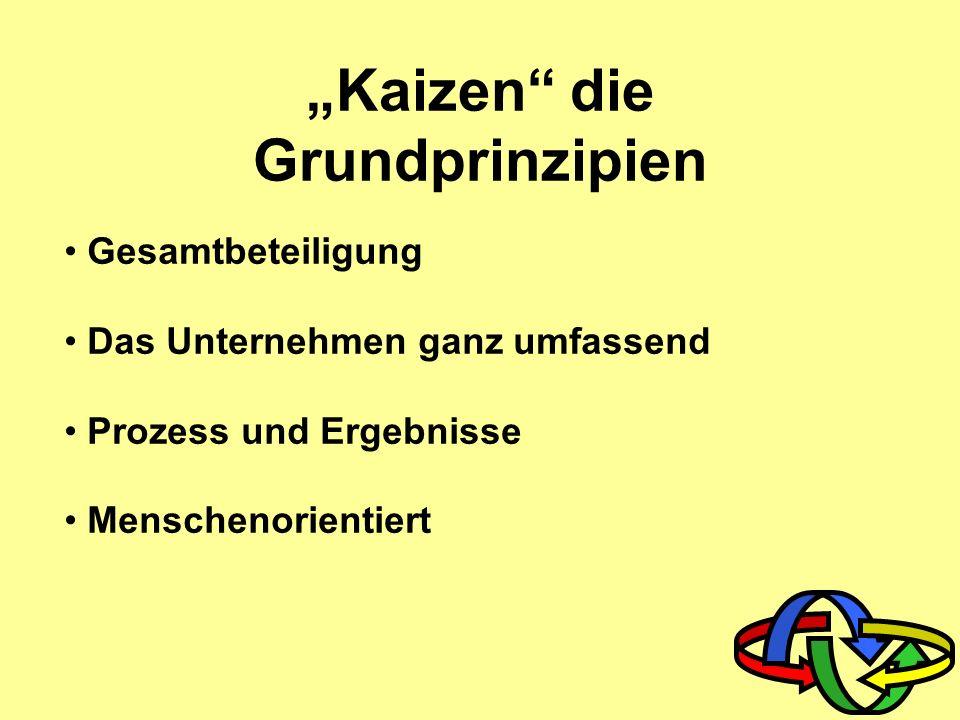 """""""Kaizen die Grundprinzipien"""