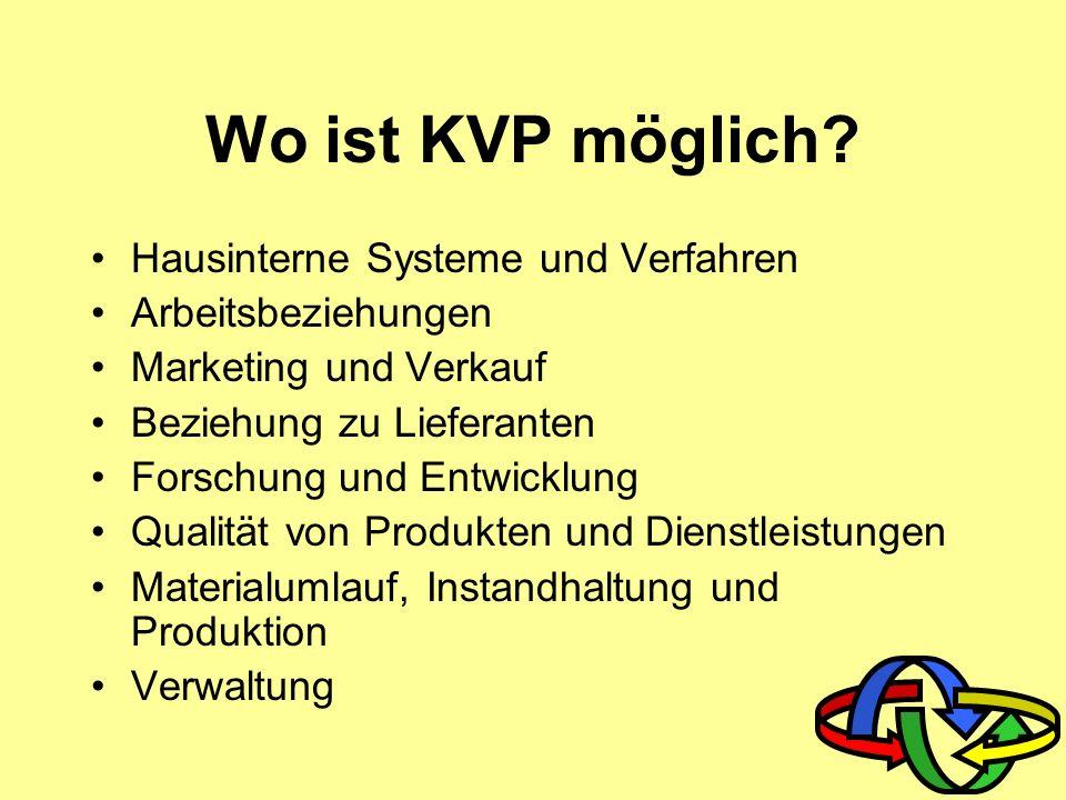 Wo ist KVP möglich Hausinterne Systeme und Verfahren